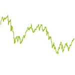 wikifolio-Chart: Wiki_Boettcher_01