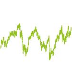 wikifolio-Chart: Banken Chance