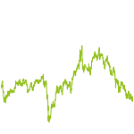 wikifolio-Chart: Rhine Trading