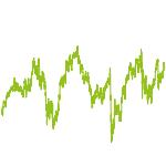 wikifolio-Chart: bankerbanks