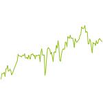 wikifolio-Chart: Imperium Energy