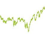wikifolio-Chart: Thaleskreis Passive (Dist)
