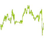 wikifolio-Chart: H.B. Kneis Select